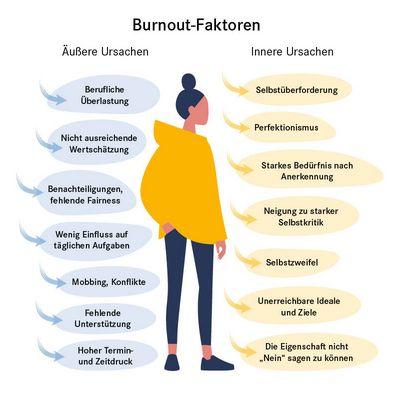 Mögliche Ursachen für ein Burnout