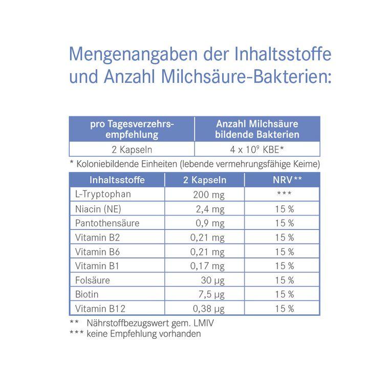 Pascoflorin relax Inhaltsstoffe
